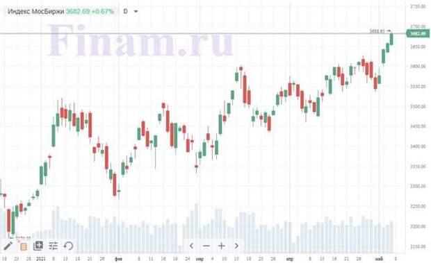 """Российский рынок открылся ростом - покупают En+ Group и """"Аэрофлот"""""""
