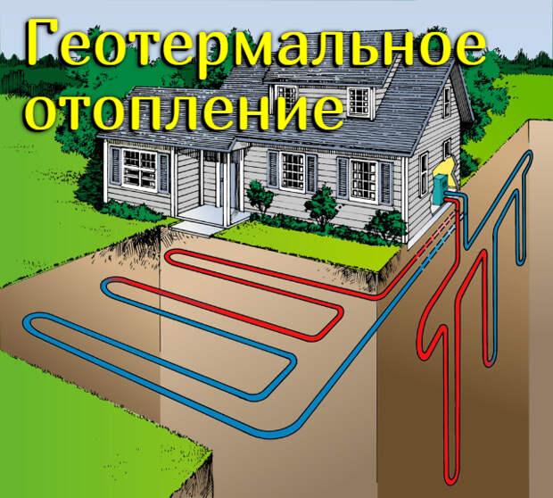Геотермальное отопление — принципы работы, нюансы монтажа и его особенности при использовании
