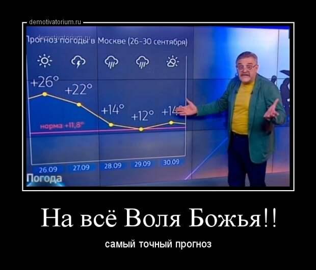23 марта - Всемирный день метеорологии