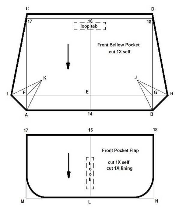 Джинсовый рюкзачок своими руками (выкройки)