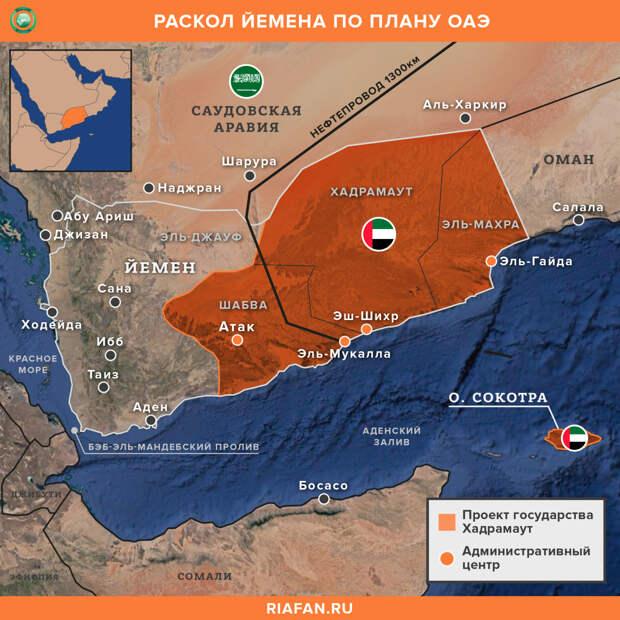 Война в Йемене 2020. Итоги и тенденции