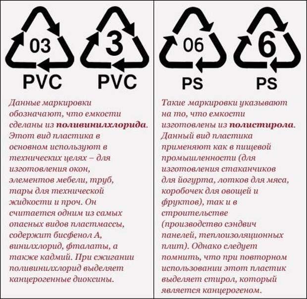 Маркировки на пластиковых емкостях