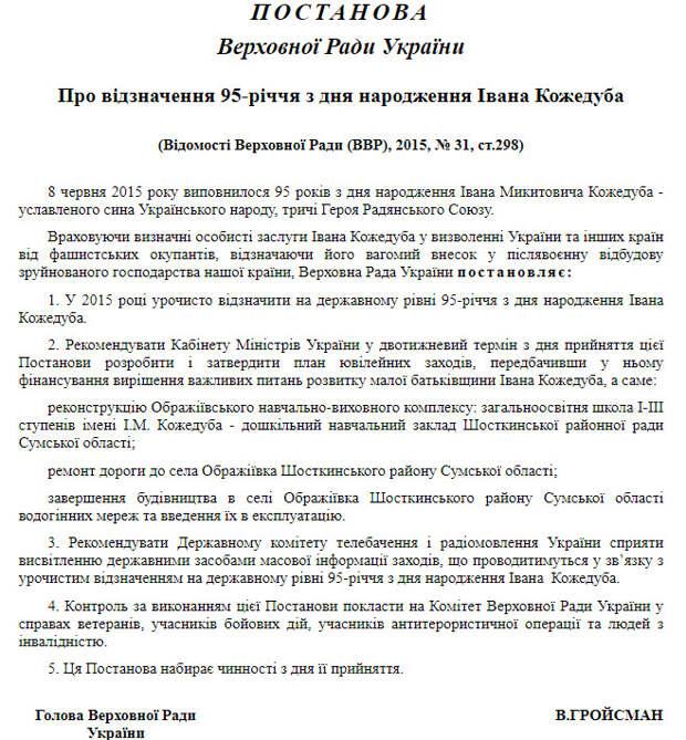 Залет Зеленского. Как в Киеве проигнорировали столетие украинского аса Ивана Кожедуба