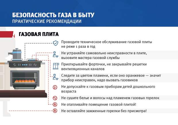 Сотрудники МЧС по СЗАО составили памятку о правильной эксплуатации газовых плит