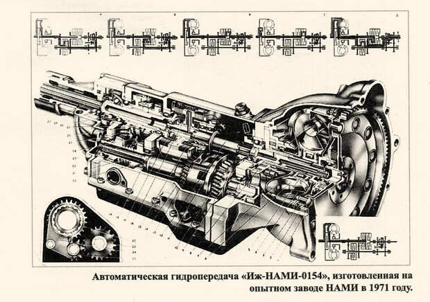 Электромобиль на бензине, странный порошок для Запорожца, пальпация двигателя… — 8 интересных фактов