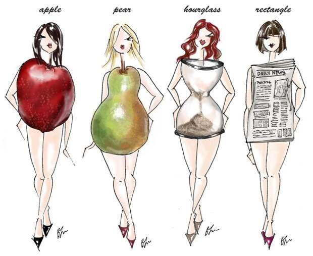 Модные минутки. Секрет выбора одежды. Типы фигуры