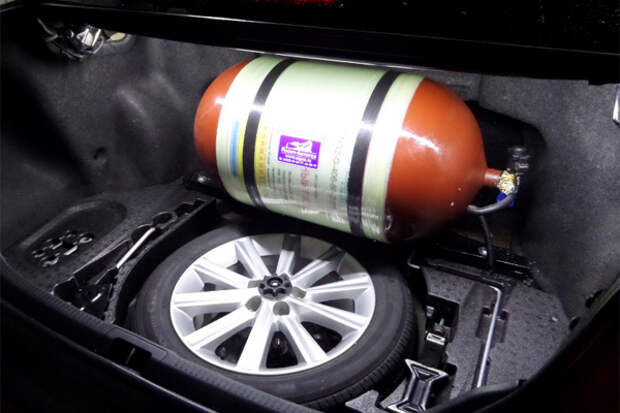 Оборудование КПГ газ