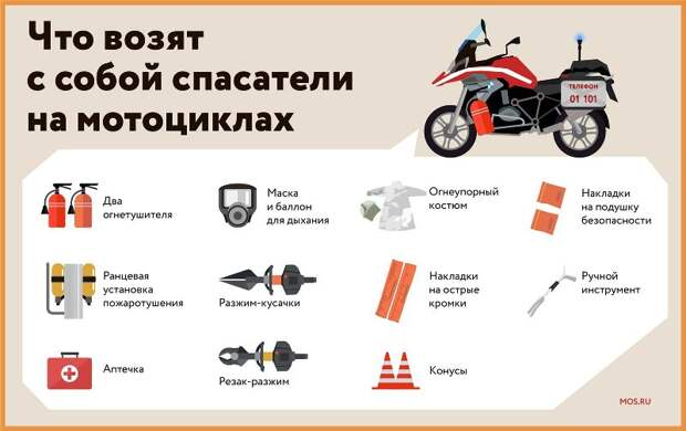Первая помощь и тушение пожаров: с 1 мая мотогруппы спасателей Москвы выходят на патрулирование