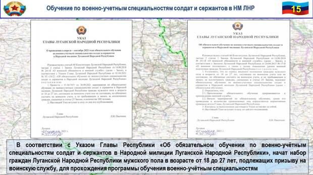 Сводка за неделю от военкора Маг о событиях в ДНР и ЛНР 26.03.21 – 01.04.21