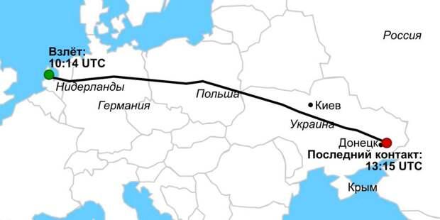 Возвращаясь к катастрофе рейса MH-17 над Донбассом