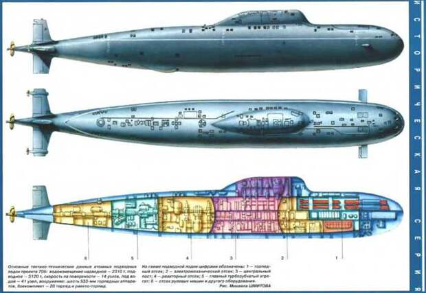 The National Interest: советская подлодка «Лира» вызывала страх в НАТО