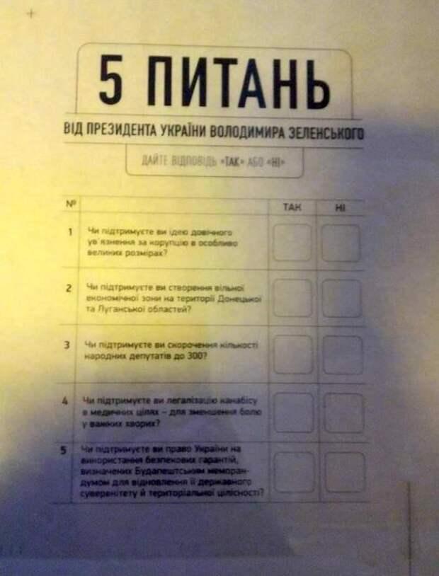 Питаня для вукраiнцев