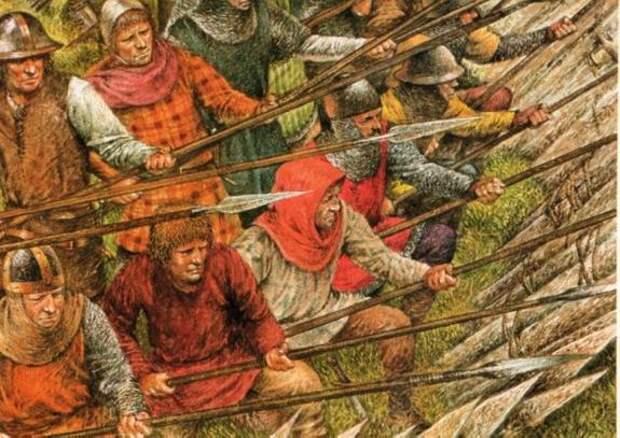 Шотландия, будучи независимой, периодически воевала с Англией