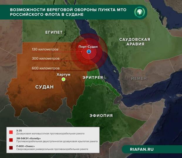 Мы замиряем Землю. Что могут дать миру военные базы России