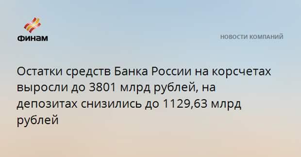 Остатки средств Банка России на корсчетах выросли до 3801 млрд рублей, на депозитах снизились до 1129,63 млрд рублей