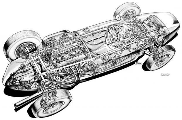 Cooper T53 Climax. авто, автогонки, автоистория, автомир, автомобили, автоспорт, гонки, формула 1