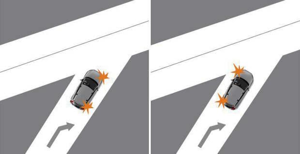 Какой поворотник нужно включать на съезде - правый или левый? Ответ инспектора ГИБДД