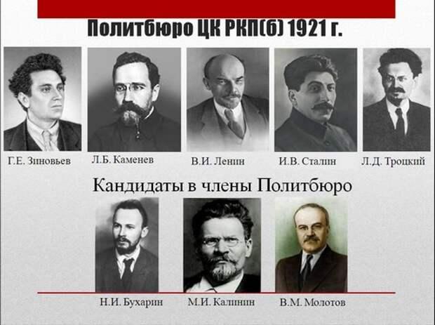 Внутрипартийная борьба в ВКП(б) в 1920-е годы - CCCP - медиаплатформа МирТесен