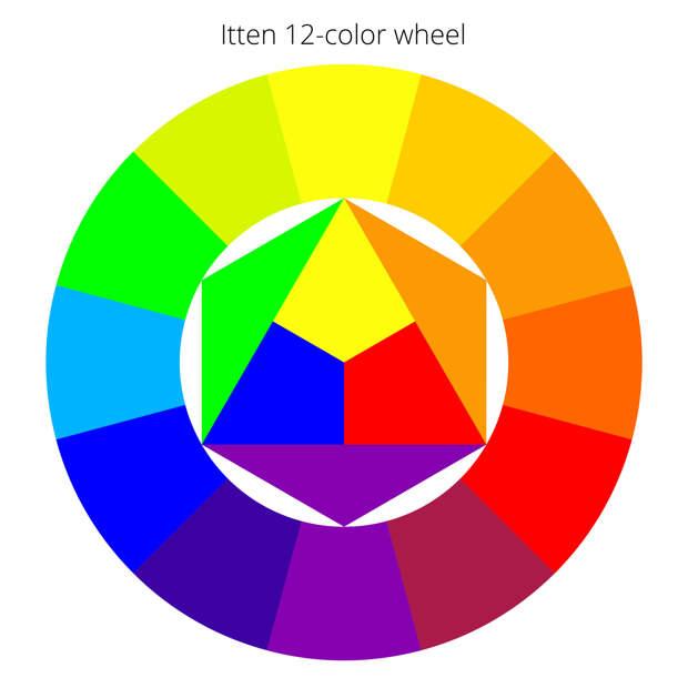 Теория цветотипов, или Как правильно сочетать оттенки: советы стилиста