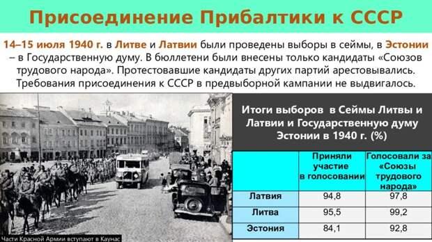 Почему власти прибалтийских государств пропагандируют миф об оккупации СССР …