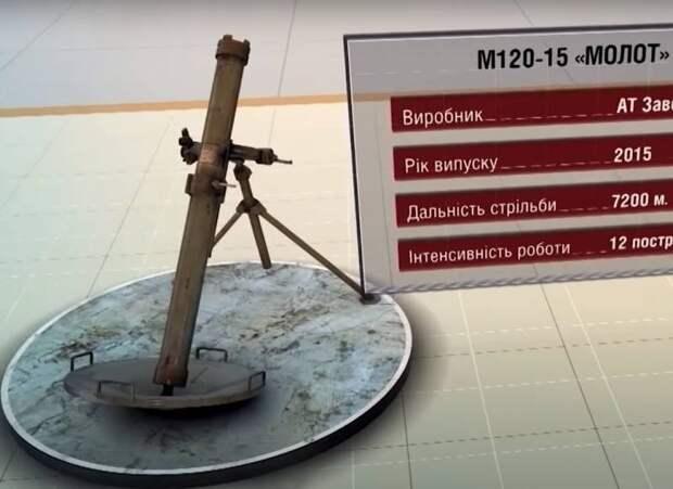 На Украине миномёт «Молот» решили доработать под натовские мины