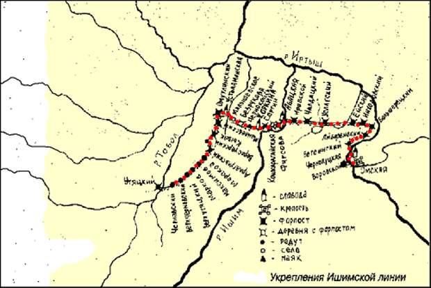Последний рубеж обороны Тартарии