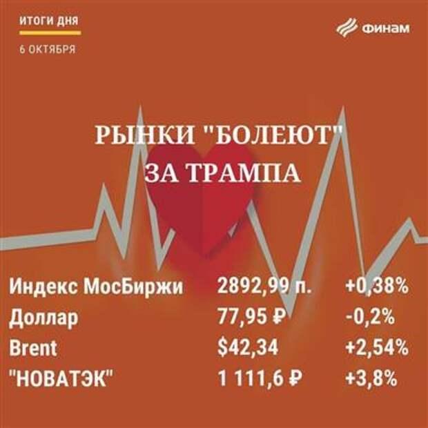 Итоги вторника, 6 октября: В среду российский рынок может продолжить повышение