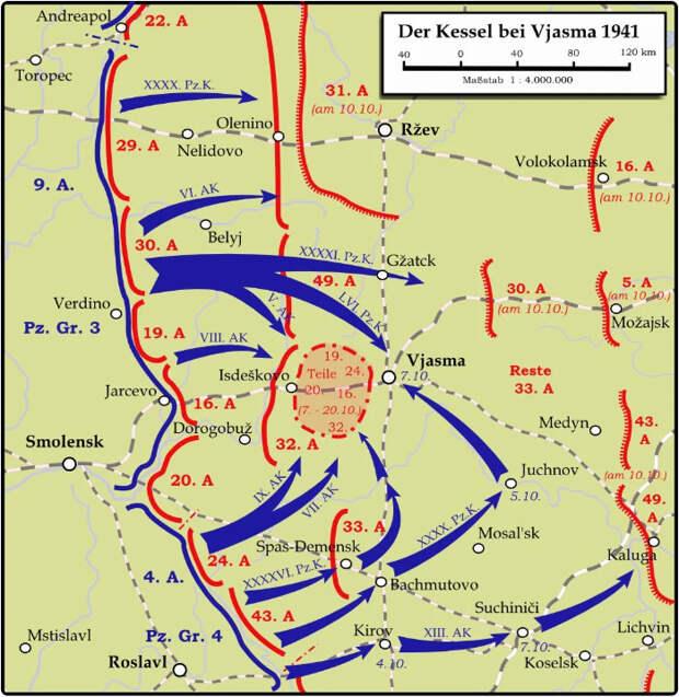 Судьба генералов, попавших в «Вяземский котёл»: развенчание мифа - 2