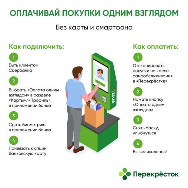 """""""Сбер"""", Х5 и Visa внедряют технологию оплаты в магазинах одним взглядом"""
