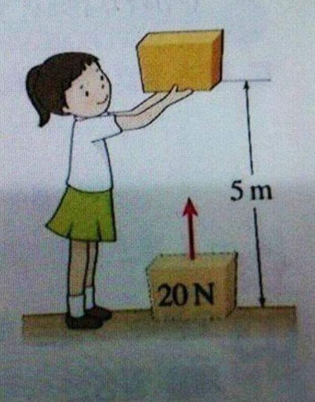 Слишком высокая девчока, вам не кажется?