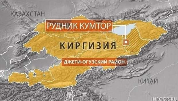Киргизия дает пинка западным колонизатором, национализируя золотой рудник