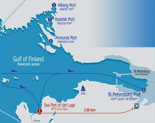Российские порты Финского залива