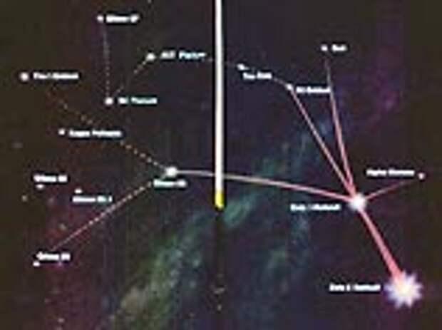 Три года спустя под гипнозом она вспомнила целый ряд подробностей пребывания на космическом корабле и даже смогла нарисовать карту звездного неба, каким его видят инопланетяне