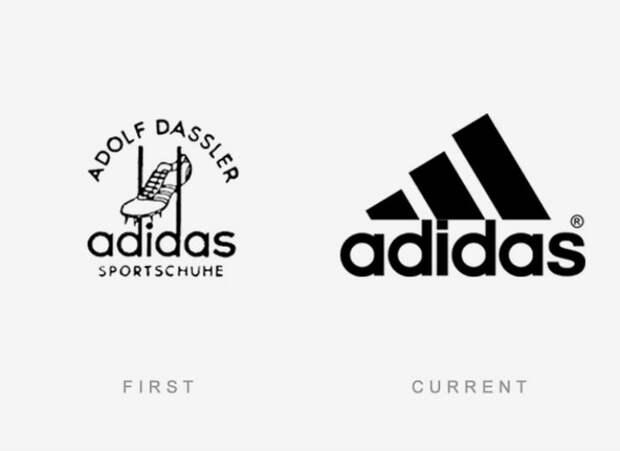 Как выглядели самые первые логотипы всемирно известных брендов