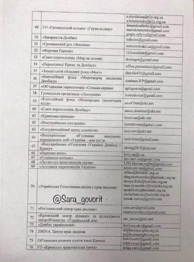 В Зе-команде официально признали, что население Донбасса для них – не люди