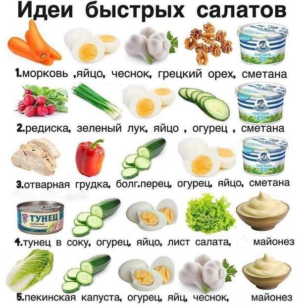 Идеи быстрых салатов