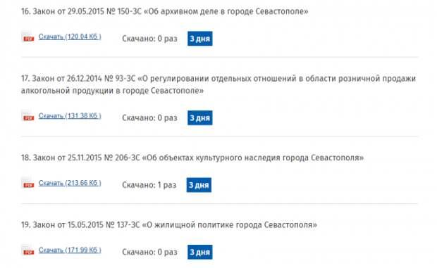 Правительство Севастополя поставило Заксобрание на счётчик