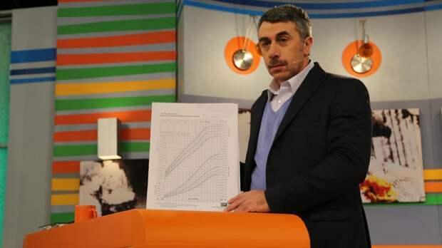 """Комаровский предупредил об опасности бездействия при """"белой лихорадке"""""""