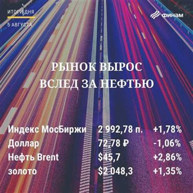 Итоги среды, 5 августа: Индекс МосБиржи взял курс на рост к 3000 пунктов