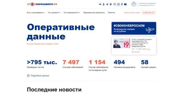 Безопасно наблюдаем за распространением коронавируса в России через интернет - обзор сайтов-информеров