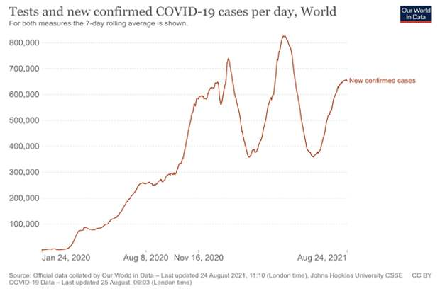 Abbott исчерпывает потенциал роста на COVIDных тестах