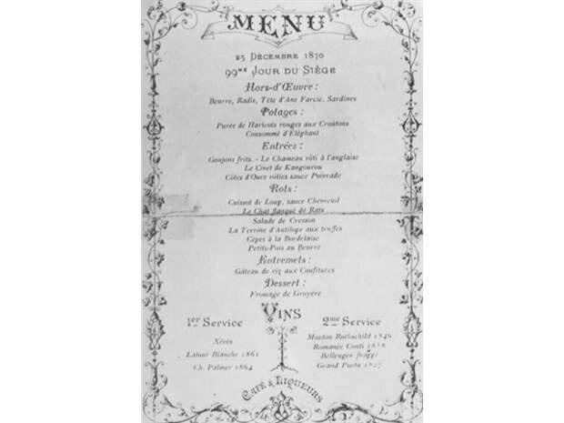 Что приходилось есть парижанам в конце XIX века