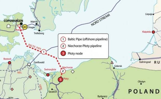 Baltic Pipe Польша