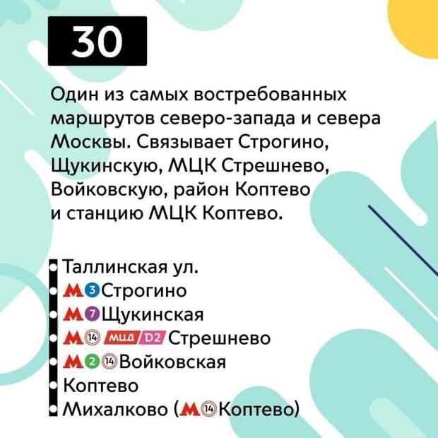 Маршрут трамвая №30 в Щукине стал востребованным