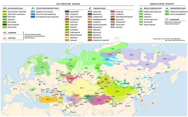Алтай, как место формирования индоевропейских языковых миров