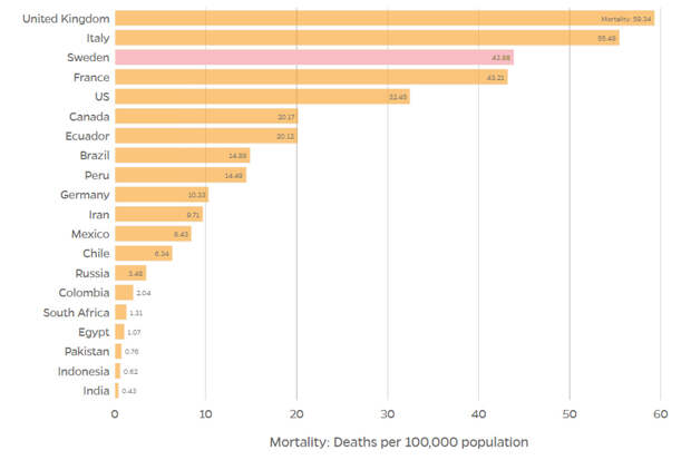 Mortality-2020-Swe