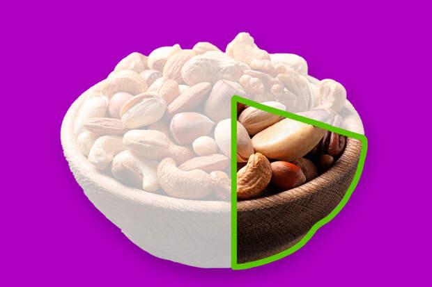 100 калорий в 19 популярных продуктах