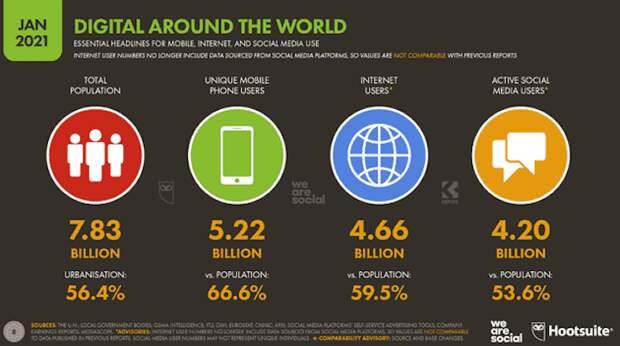 8 интересных фактов о смартфонах, про которые многие не знают