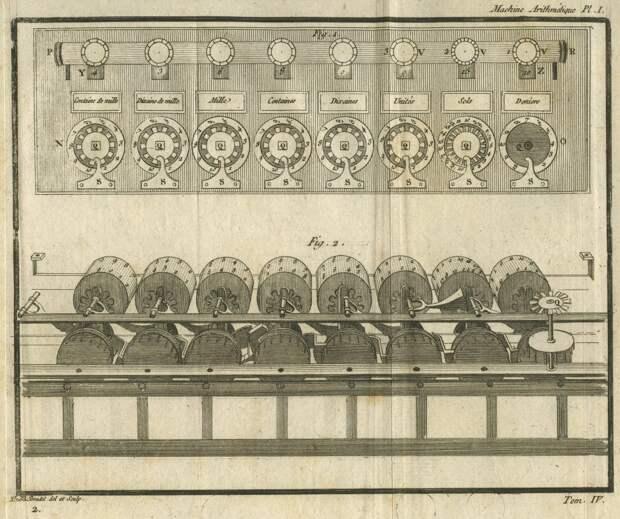 Калькулятор Паскаля