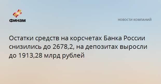 Остатки средств на корсчетах Банка России снизились до 2678,2, на депозитах выросли до 1913,28 млрд рублей